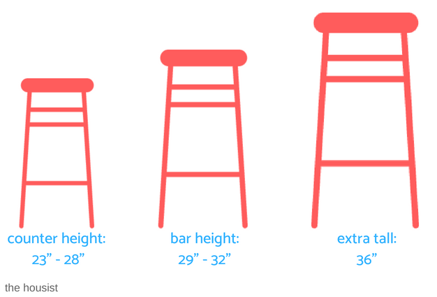 Bar Stool Heights - the housist how to buy bar stools