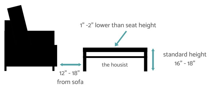 Standard Coffee Table Height Overview