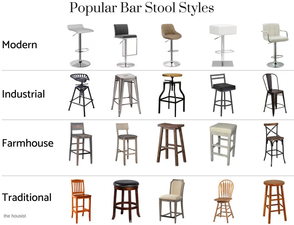 Popular Bar Stool Styles - Bar Stool Guide
