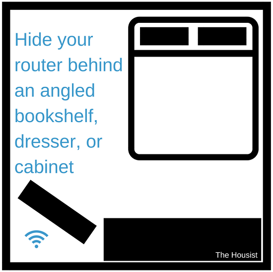 Hide your router behind an angled bookshelf, dresser, or cabinet
